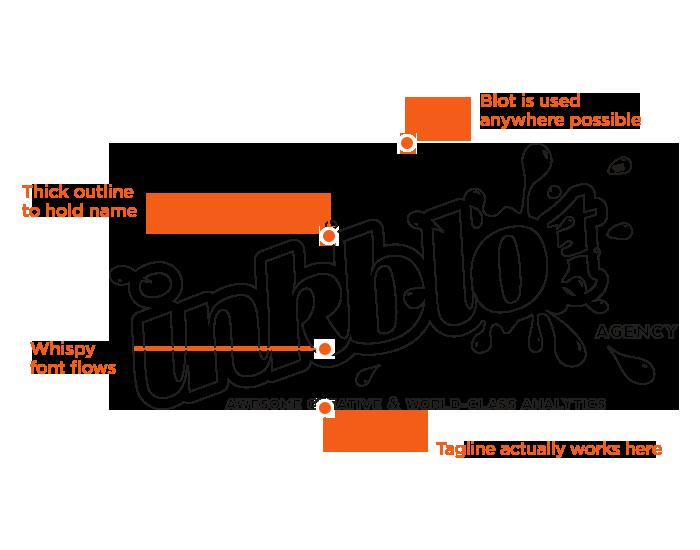 INK_06_LogoDetails