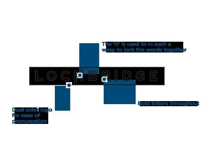 LB_04_LogoDetails2