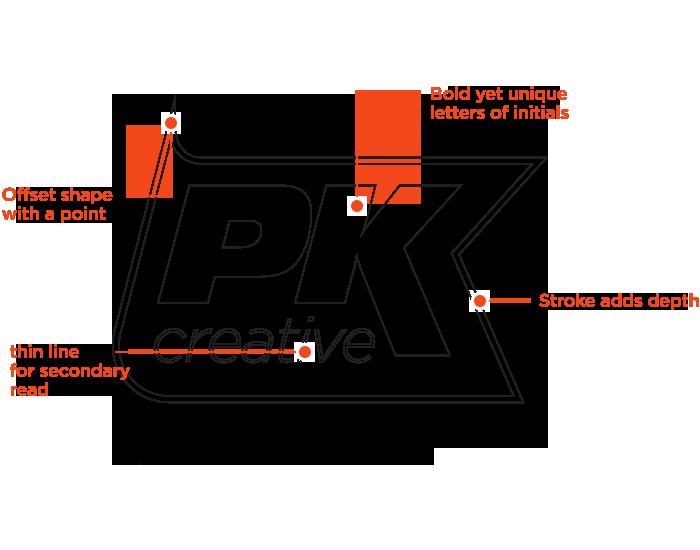 PK_04_LogoDetails